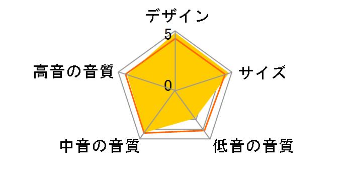 D-35M(B) [単品]のユーザーレビュー