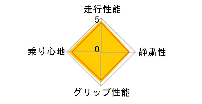 CINTURATO P1 185/60R15 84H ユーザー評価チャート