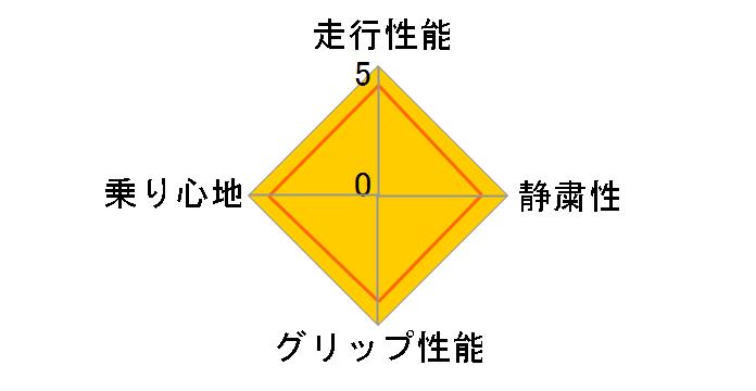P Zero 245/45ZR20 103Y XL ユーザー評価チャート