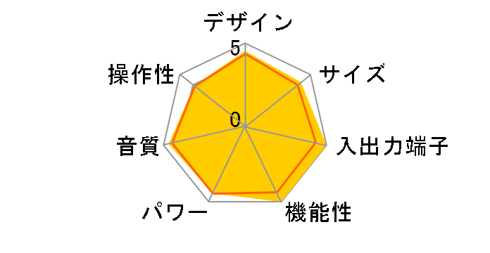RX-V775(N) [ゴールド]のユーザーレビュー