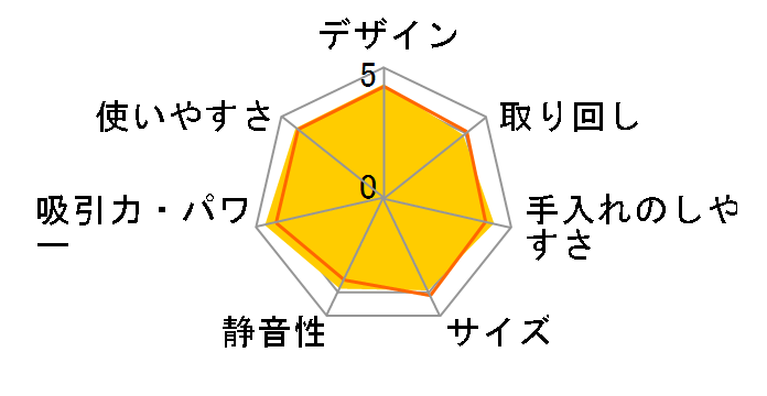 MC-PA23G-P [ピンクシャンパン]のユーザーレビュー