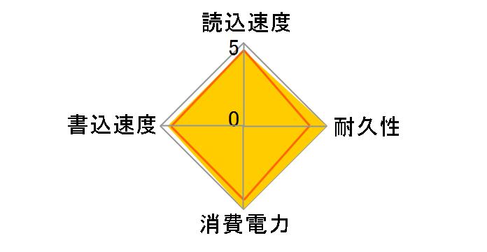 PX-0256M5Sのユーザーレビュー