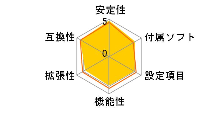 B85M-Gのユーザーレビュー