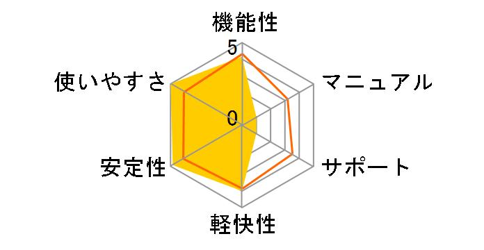 Adobe Photoshop Lightroom 5 日本語 アップグレード版のユーザーレビュー