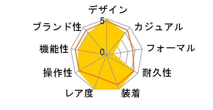 プロマスター エコ・ドライブ アルティクロン BN4021-02Eのユーザーレビュー