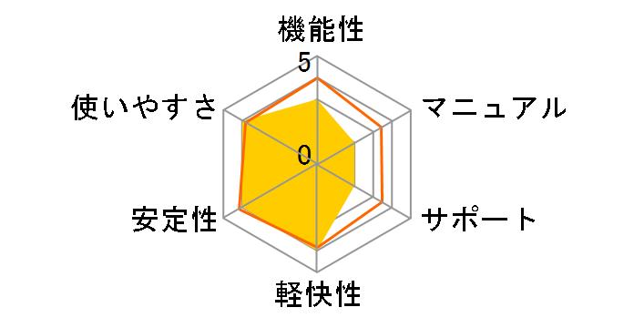 スーパーマップル・デジタル14 関東甲信越版のユーザーレビュー