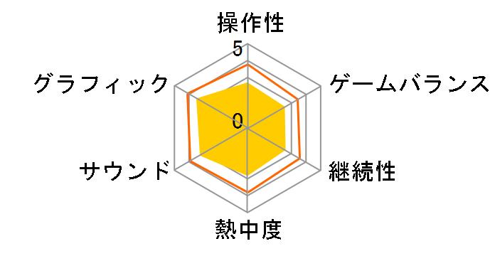 バトルフィールド 4 [WIN]のユーザーレビュー
