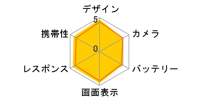 Xperia feat. HATSUNE MIKU SO-04E docomoのユーザーレビュー