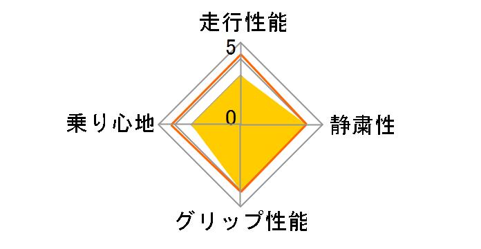 POTENZA S001 RFT 225/50R17 94W ☆ ユーザー評価チャート