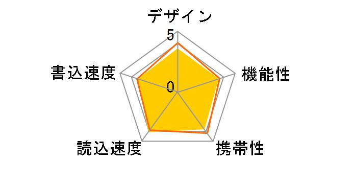 SDCZ48-032G-U46 [32GB]のユーザーレビュー