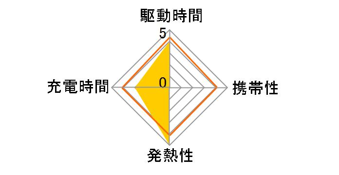 GH-DYH-BL [ブルー]のユーザーレビュー