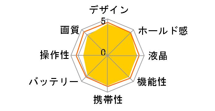α NEX-5TY ダブルズームレンズキット [シルバー]のユーザーレビュー