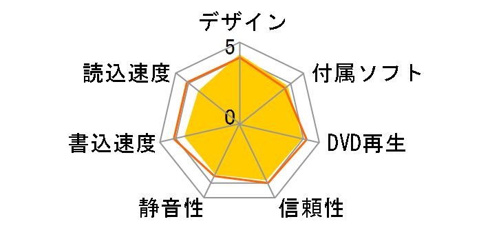 DVSM-PC58U2V-BKC [クリスタルブラック]のユーザーレビュー