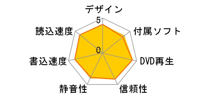 BRXL-PC6VU2-BKC [クリスタルブラック]のユーザーレビュー