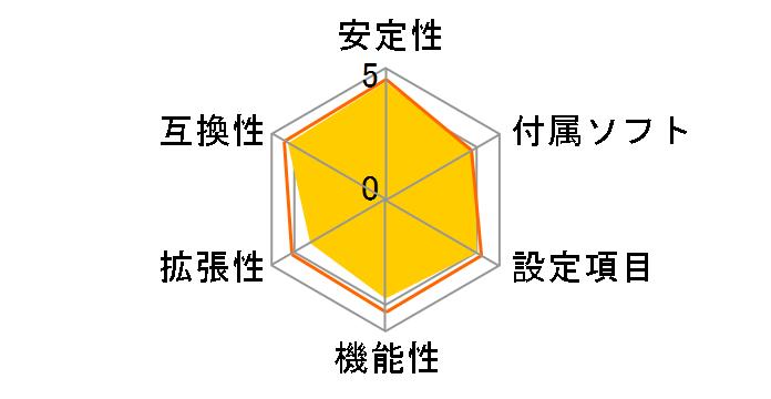 H81M-P33のユーザーレビュー