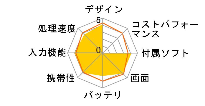 G Pad 8.3 [白]のユーザーレビュー