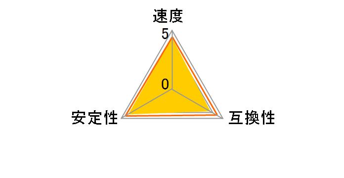 MV-D3N1600-L4G [SODIMM DDR3L PC3L-12800 4GB]のユーザーレビュー