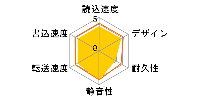 H568V 6568-001TR1 [ディープ・ブラック]のユーザーレビュー