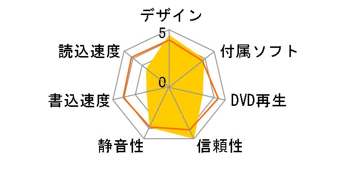 BDR-WFS05J [メタリックシルバー]のユーザーレビュー