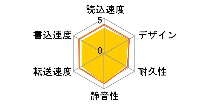 WD Elements WDBU6Y0020BBKのユーザーレビュー