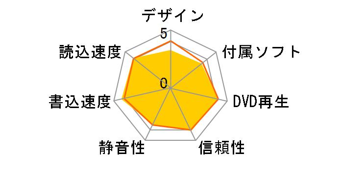 DVR-S21Lのユーザーレビュー