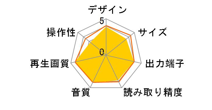 BDP-160-S [シルバー]のユーザーレビュー