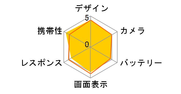 AQUOS PHONE Xx mini 303SH SoftBank [ターコイズ]のユーザーレビュー