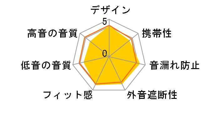 EHP-C3560PN [ピンク]のユーザーレビュー
