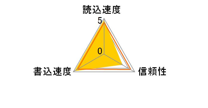 SDCFXPS-128G-X46 [128GB]のユーザーレビュー