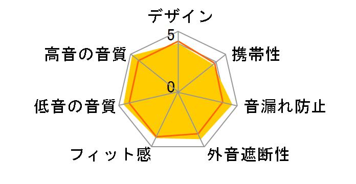 ATH-IM03のユーザーレビュー