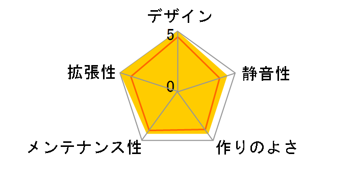 Node 304 FD-CA-NODE-304-WH [White]のユーザーレビュー