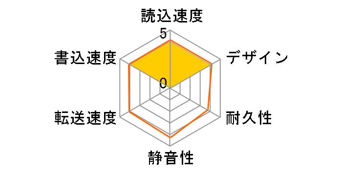 CANVIO CONNECT HD-PD10TB [ブルー]のユーザーレビュー