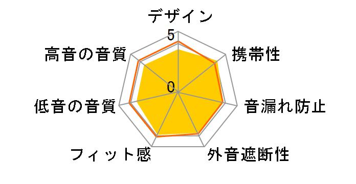 HA-FX26-P [ピンク]のユーザーレビュー