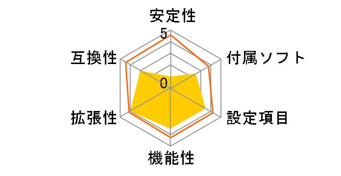 GA-F2A75M-D3H [Rev.3.0]のユーザーレビュー
