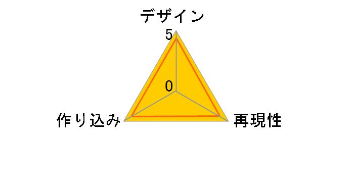 リボルテックタケヤ No.017 金剛力士 吽形のユーザーレビュー