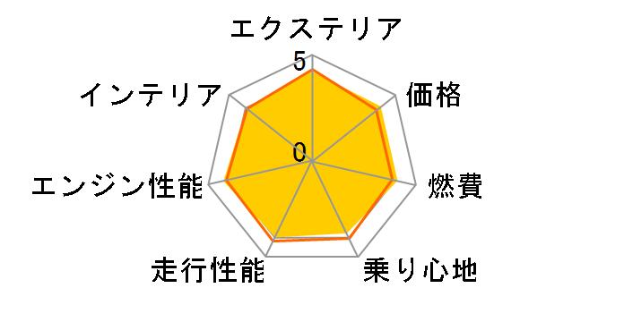 ホンダ N-WGN 2013年モデル