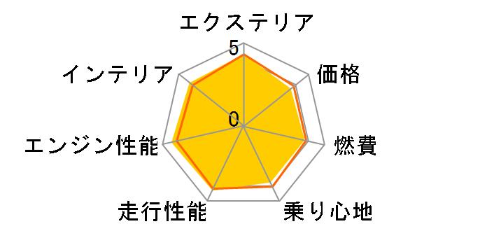ホンダ N-WGN カスタム 2013年モデル