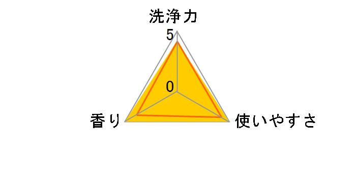 トップ HYGIA (ハイジア) 業務用 4kg