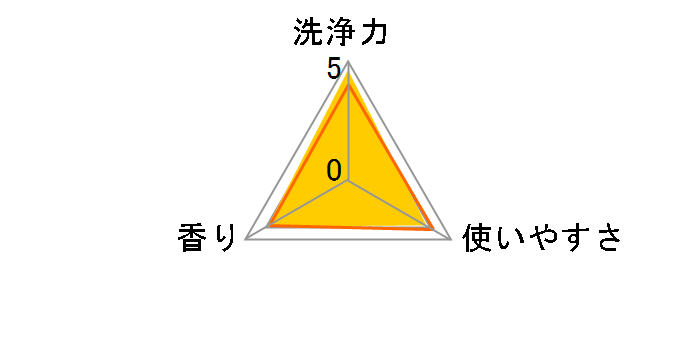 ウタマロ石けん 133g