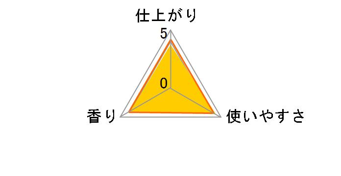 FUNSラグジュアリーNO92 柔軟剤詰替 520ml