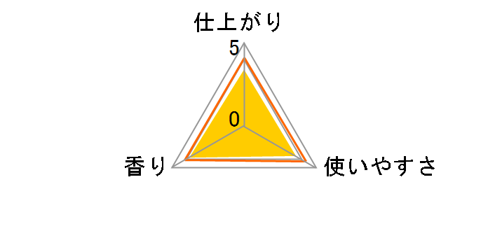 FUNSラグジュアリーNO92 柔軟剤本体 680ml