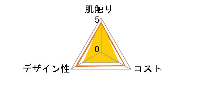 エルモア ピンクローションティシュー 恋してふわわ 1パック(3箱入)のユーザーレビュー