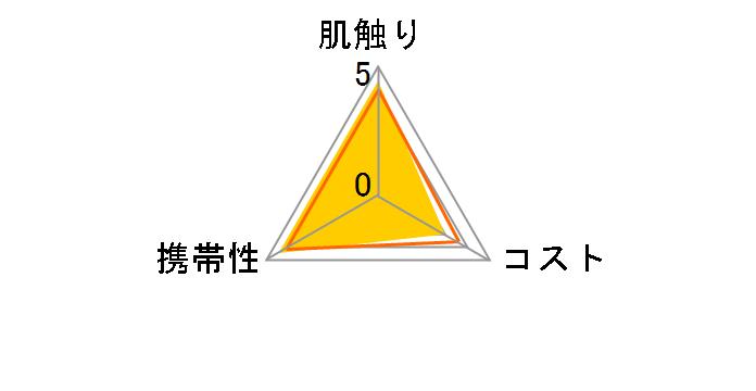 ネピア 鼻セレブ ティシュ ITSUMO 1パック(100枚50組)のユーザーレビュー