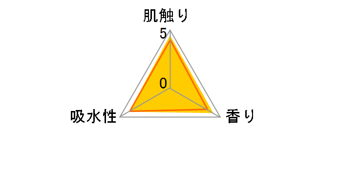 くまモンのプリント トイレットロール W 1パック(12個入)