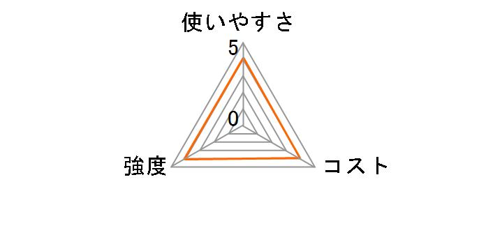 クックパー フライパン用ホイル 25cm×7mのユーザーレビュー