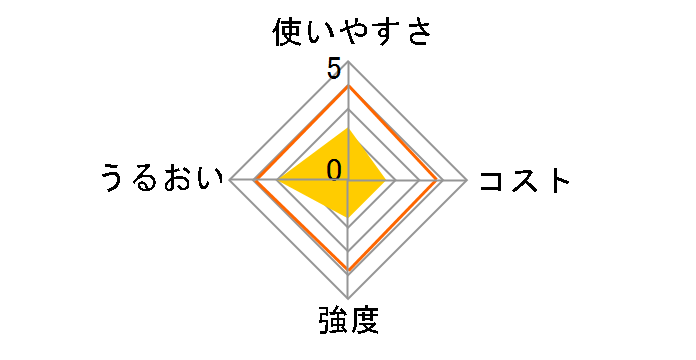 NEWクレラップ ミニ お徳用 22cm×50m