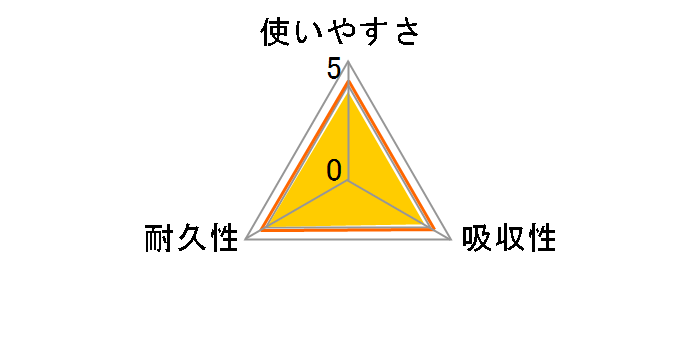 エリエール 超吸収キッチンタオル 1パック(4ロール入)
