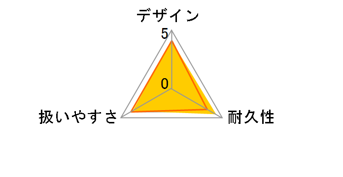 AJP-2100GQ [60Hz専用(西日本)]のユーザーレビュー