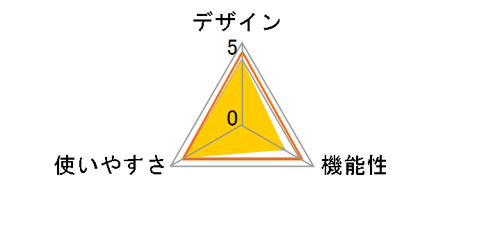 BS-240PK [ピンク]のユーザーレビュー