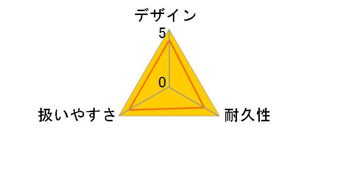 HK-1890 2点セット [60Hz専用(西日本)]のユーザーレビュー